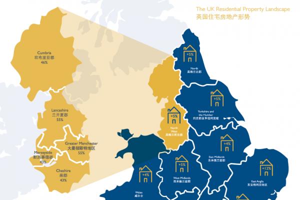 英国住宅房地产形势图